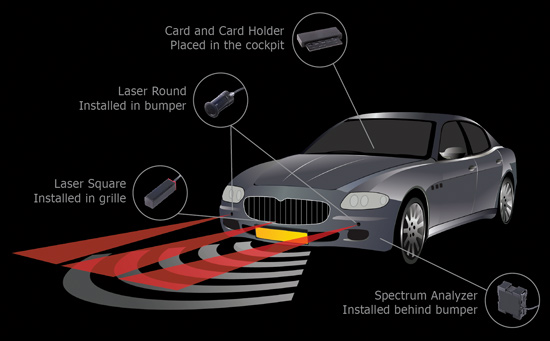 Driver Safety Systems - Stinger